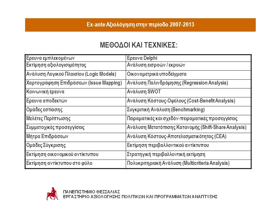 Ex-ante Αξιολόγηση στην περίοδο 2007-2013 ΜΕΘΟΔΟΙ ΚΑΙ ΤΕΧΝΙΚΕΣ: Ερευνα εμπλεκομένωνΕρευνα Delphi Εκτίμηση αξιολογισιμότηταςΑνάλυση εισροών / εκροών Αν