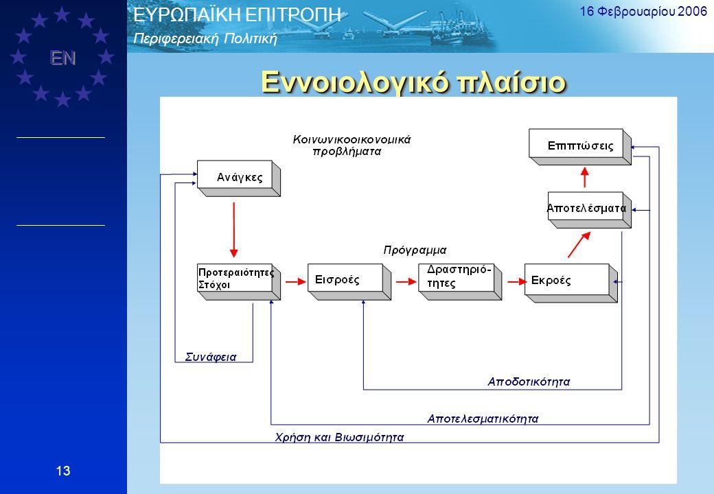 Περιφερειακή Πολιτική EΥΡΩΠΑΪΚΗ ΕΠΙΤΡΟΠΗ EN 16 Φεβρουαρίου 2006 13 Εννοιολογικό πλαίσιο