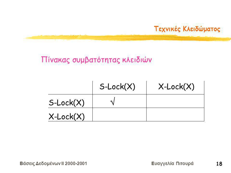 Βάσεις Δεδομένων II 2000-2001 Ευαγγελία Πιτουρά 18 Τεχνικές Κλειδώματος Πίνακας συμβατότητας κλειδιών S-Lock(X) X-Lock(X) S-Lock(X)  X-Lock(X)