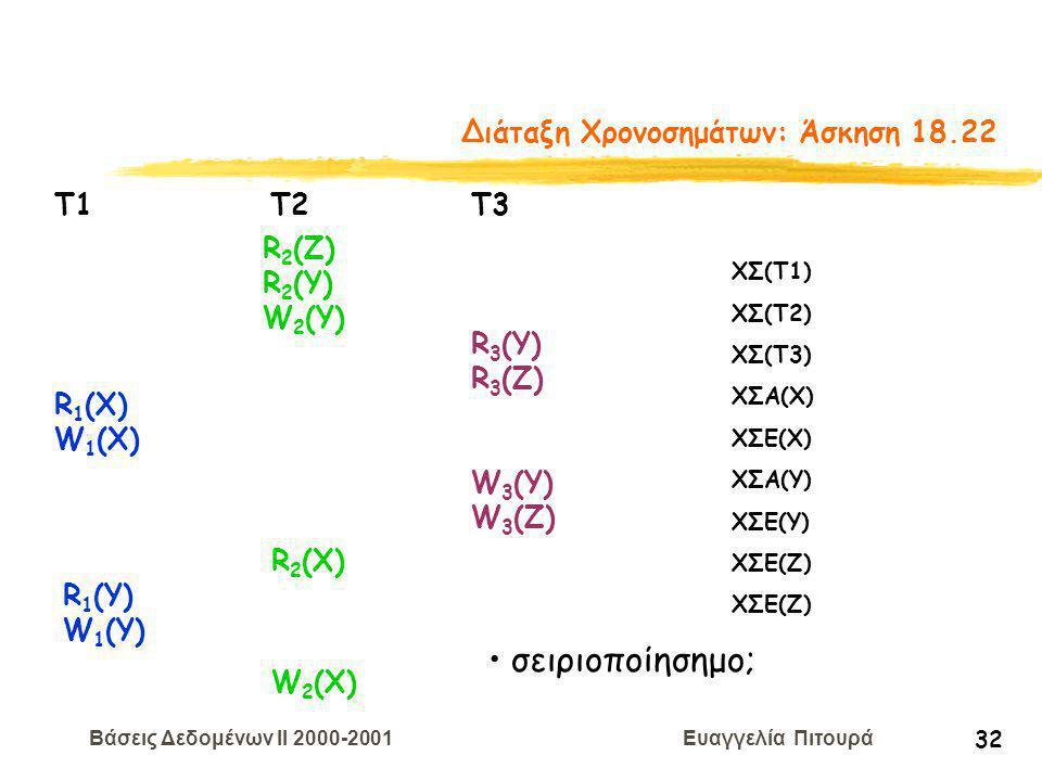 Βάσεις Δεδομένων II 2000-2001 Ευαγγελία Πιτουρά 32 Διάταξη Χρονοσημάτων: Άσκηση 18.22 R 1 (X) W 1 (X) T1 T2 Τ3 R 2 (Ζ) R 2 (Y) W 2 (Y) R 3 (Y) R 3 (Z) W 3 (Y) W 3 (Z) R 2 (X) R 1 (Y) W 1 (Y) W 2 (X) ΧΣ(Τ1) ΧΣ(Τ2) ΧΣ(Τ3) ΧΣΑ(Χ) ΧΣΕ(Χ) ΧΣΑ(Υ) ΧΣΕ(Υ) ΧΣΕ(Ζ) σειριοποίησημο;