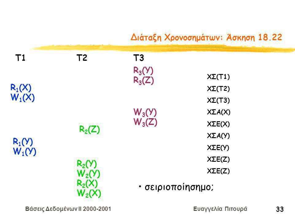 Βάσεις Δεδομένων II 2000-2001 Ευαγγελία Πιτουρά 33 Διάταξη Χρονοσημάτων: Άσκηση 18.22 R 1 (X) W 1 (X) T1 T2 Τ3 R 2 (Ζ) R 3 (Y) R 3 (Z) W 3 (Y) W 3 (Z) R 2 (Y) W 2 (Y) R 2 (X) W 2 (X) R 1 (Y) W 1 (Y) ΧΣ(Τ1) ΧΣ(Τ2) ΧΣ(Τ3) ΧΣΑ(Χ) ΧΣΕ(Χ) ΧΣΑ(Υ) ΧΣΕ(Υ) ΧΣΕ(Ζ) σειριοποίησημο;