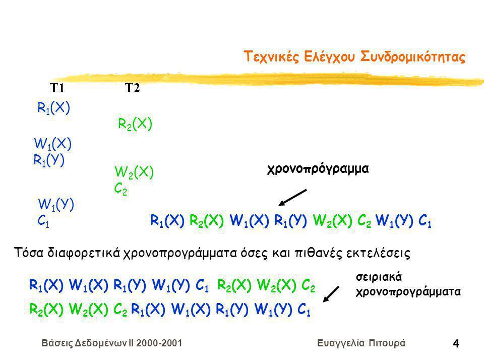 Βάσεις Δεδομένων II 2000-2001 Ευαγγελία Πιτουρά 4 Τεχνικές Ελέγχου Συνδρομικότητας R 1 (X) W 2 (X) C 2 T1 T2 W 1 (X) R 1 (Y) R 2 (X) W 1 (Y) C 1 R 1 (X) R 2 (X) W 1 (X) R 1 (Y) W 2 (X) C 2 W 1 (Y) C 1 Τόσα διαφορετικά χρονοπρογράμματα όσες και πιθανές εκτελέσεις χρονοπρόγραμμα R 1 (X) W 1 (X) R 1 (Y) W 1 (Y) C 1 R 2 (X) W 2 (X) C 2 R 2 (X) W 2 (X) C 2 R 1 (X) W 1 (X) R 1 (Y) W 1 (Y) C 1 σειριακά χρονοπρογράμματα