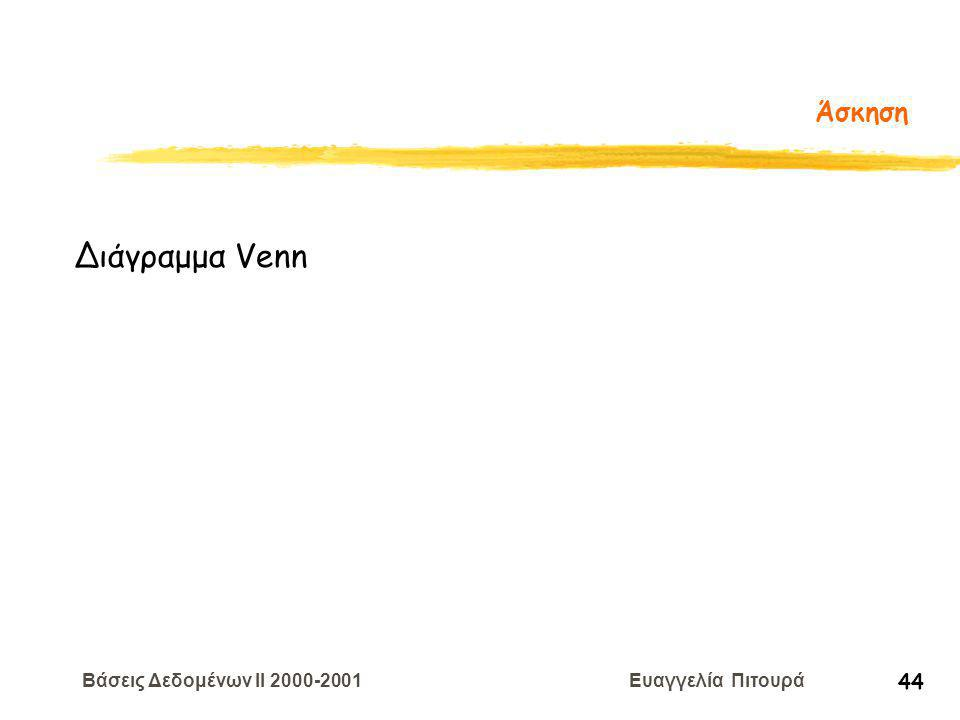 Βάσεις Δεδομένων II 2000-2001 Ευαγγελία Πιτουρά 44 Άσκηση Διάγραμμα Venn