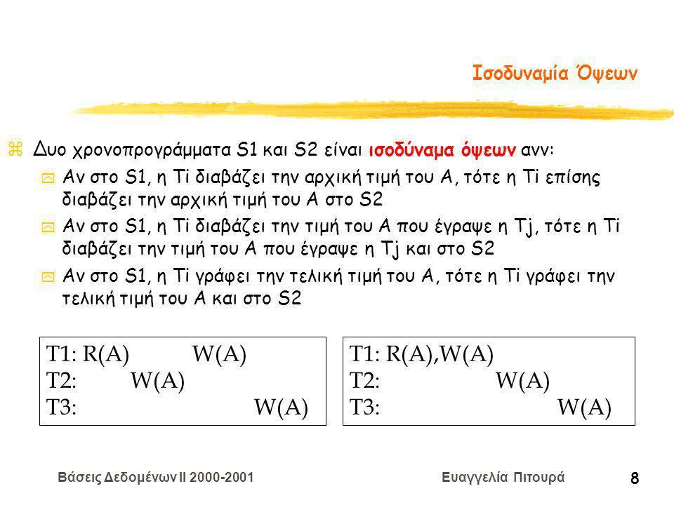 Βάσεις Δεδομένων II 2000-2001 Ευαγγελία Πιτουρά 39 Πιστοποίηση zΠιστοποίηση της T (έλεγχος 1 & 2): valid = true; // S = set of Xacts that committed after Begin(T) < foreach Ts in S do { if ReadSet(Ts) does intersect WriteSet(T) then valid = false; } if valid then { install updates; // Write phase Commit T } > else Restart T τέλος κρίσιμης περιοχής