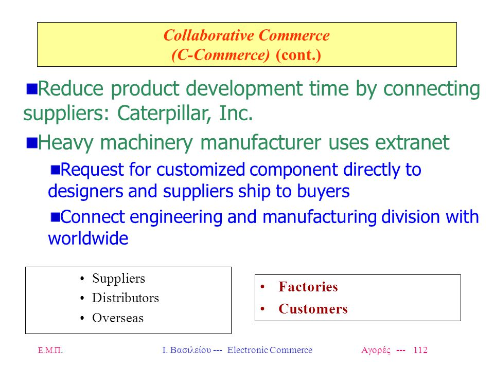 Ε.Μ.Π.Ι. Βασιλείου --- Electronic Commerce Αγορές --- 112 Collaborative Commerce (C-Commerce) (cont.) Suppliers Distributors Overseas Factories Custom