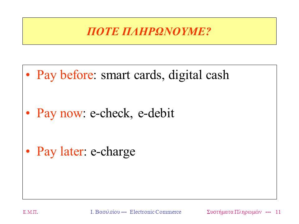 Ε.Μ.Π.Ι. Βασιλείου --- Electronic Commerce Συστήματα Πληρωμών --- 11 ΠΟΤΕ ΠΛΗΡΩΝΟΥΜΕ.