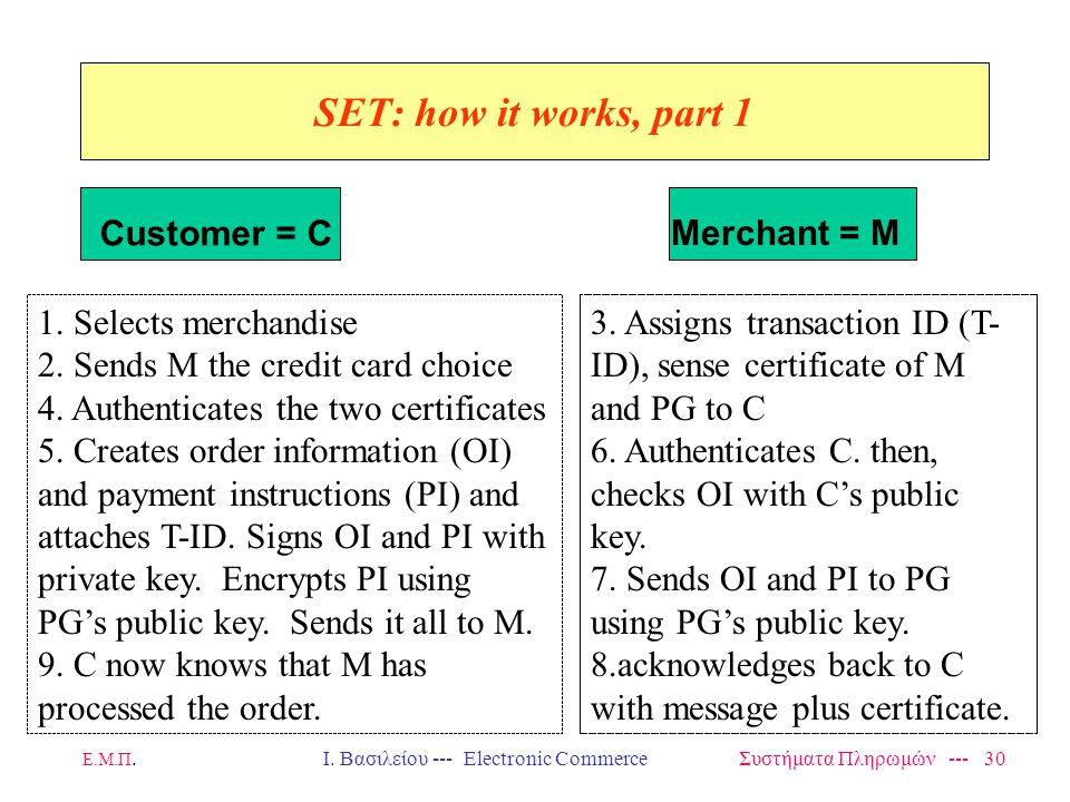 Ε.Μ.Π.Ι. Βασιλείου --- Electronic Commerce Συστήματα Πληρωμών --- 30 SET: how it works, part 1 1.