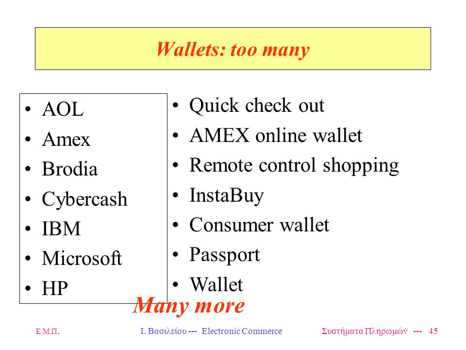 Ε.Μ.Π.Ι. Βασιλείου --- Electronic Commerce Συστήματα Πληρωμών --- 45 Wallets: too many AOL Amex Brodia Cybercash IBM Microsoft HP Quick check out AMEX