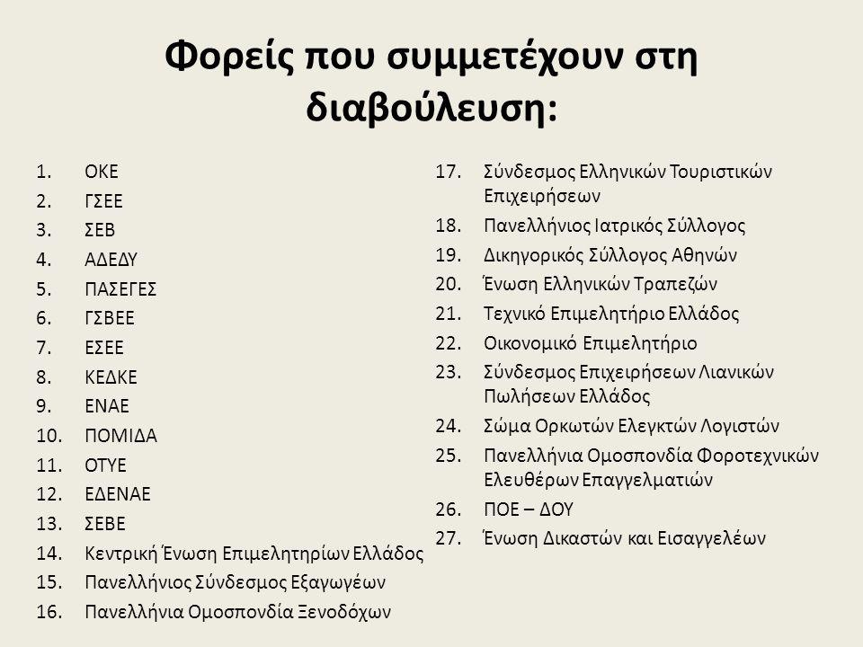 Φορείς που συμμετέχουν στη διαβούλευση: 1.ΟΚΕ 2.ΓΣΕΕ 3.ΣΕΒ 4.ΑΔΕΔΥ 5.ΠΑΣΕΓΕΣ 6.ΓΣΒΕΕ 7.ΕΣΕΕ 8.ΚΕΔΚΕ 9.ΕΝΑΕ 10.ΠΟΜΙΔΑ 11.ΟΤΥΕ 12.ΕΔΕΝΑΕ 13.ΣΕΒΕ 14.Κεντ