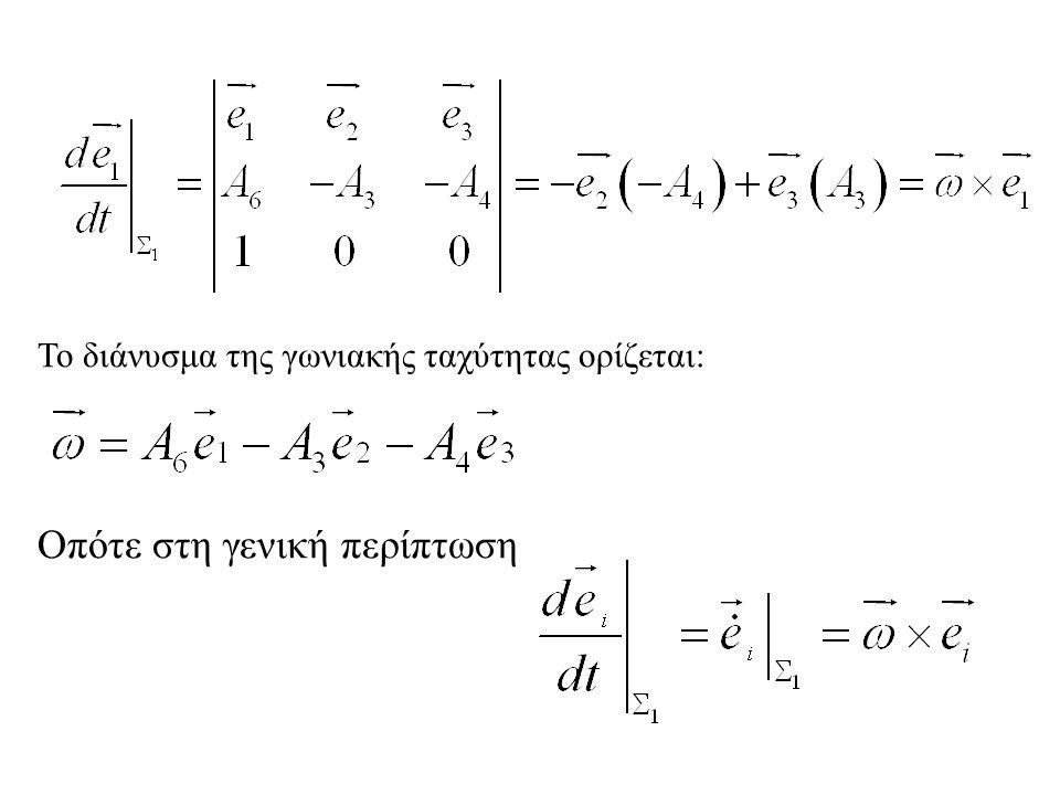 Το διάνυσμα της γωνιακής ταχύτητας ορίζεται: Οπότε στη γενική περίπτωση