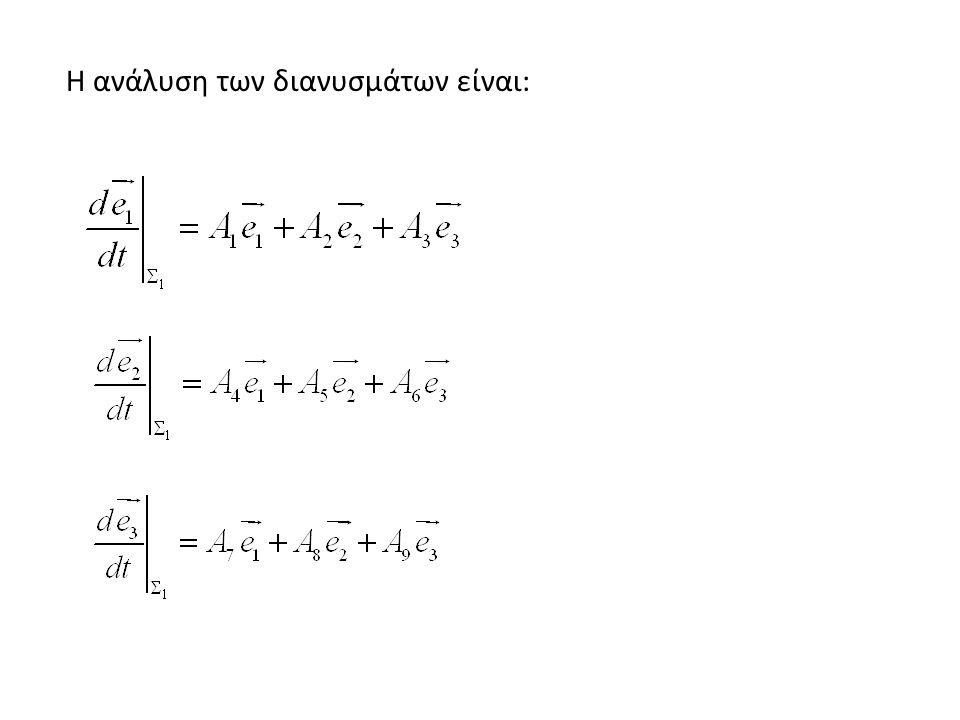 Η ανάλυση των διανυσμάτων είναι:
