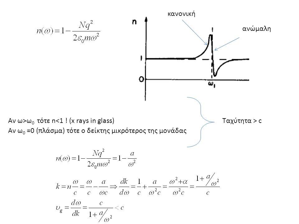 Αν ω>ω 0 τότε n<1 ! (x rays in glass) Αν ω 0 =0 (πλάσμα) τότε ο δείκτης μικρότερος της μονάδας Ταχύτητα > c κανονική ανώμαλη