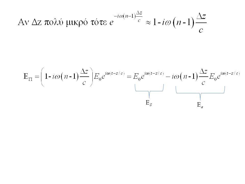 Δείκτης Διάθλασης από Βασικές αρχές Πηγή Πλακίδιο από γυαλί (στο z=0) Εκπομπή η/μ κύματος Φορτία Εξαναγκασμένη ταλάντωση Επιτάχυνση φορτίου