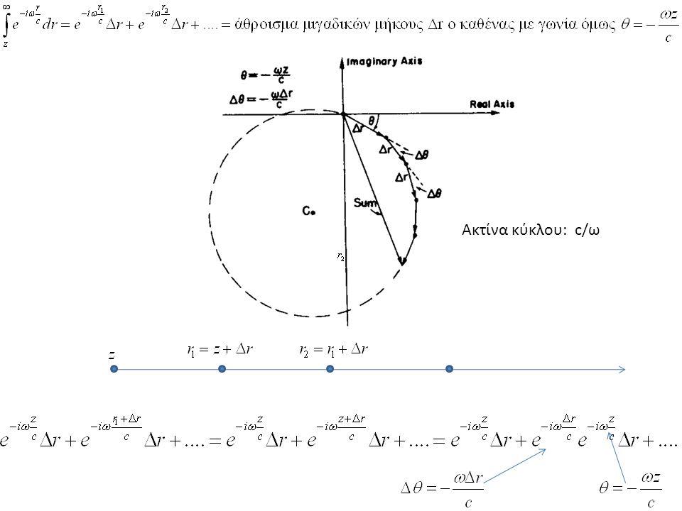 Ακτίνα κύκλου: c/ω