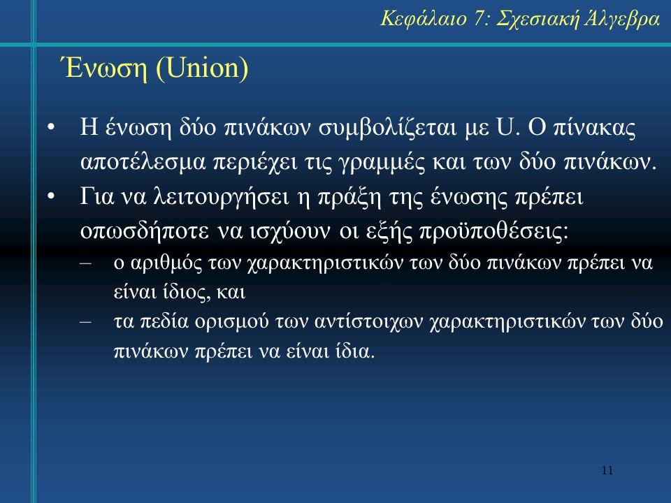 11 Ένωση (Union) Η ένωση δύο πινάκων συμβολίζεται με U. Ο πίνακας αποτέλεσμα περιέχει τις γραμμές και των δύο πινάκων. Για να λειτουργήσει η πράξη της