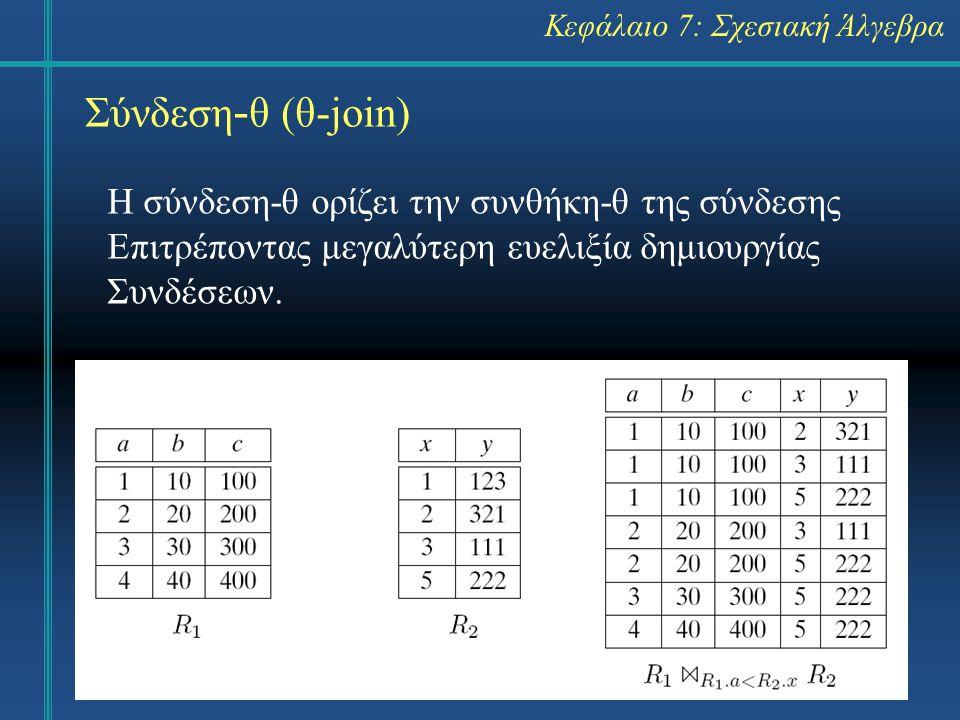 17 Σύνδεση - θ (θ-join) Κεφάλαιο 7: Σχεσιακή Άλγεβρα Η σύνδεση-θ ορίζει την συνθήκη-θ της σύνδεσης Επιτρέποντας μεγαλύτερη ευελιξία δημιουργίας Συνδέσεων.