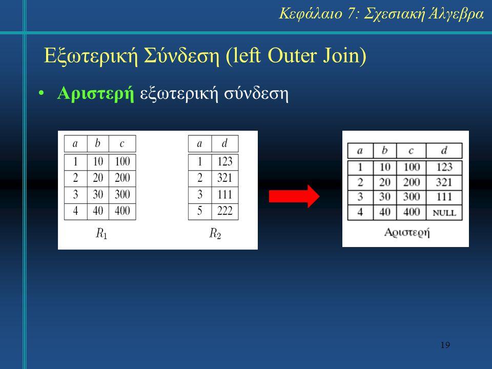 19 Aριστερή εξωτερική σύνδεση Εξωτερική Σύνδεση (left Outer Join) Κεφάλαιο 7: Σχεσιακή Άλγεβρα