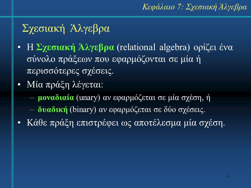 2 Σχεσιακή Άλγεβρα H Σχεσιακή Άλγεβρα (relational algebra) ορίζει ένα σύνολο πράξεων που εφαρμόζονται σε μία ή περισσότερες σχέσεις. Μία πράξη λέγεται