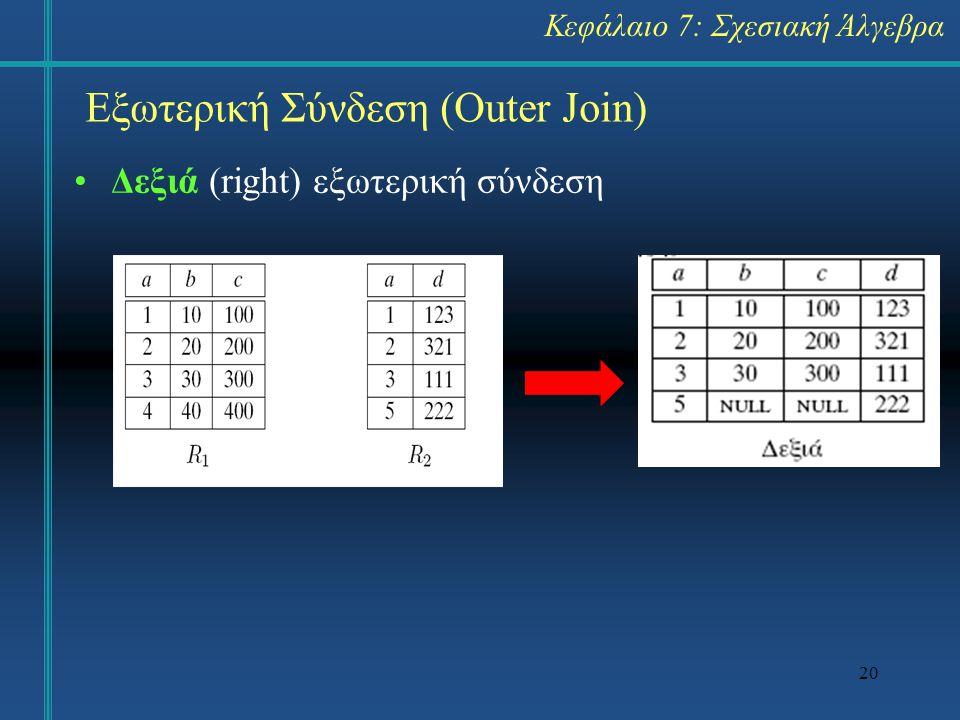 20 Δεξιά (right) εξωτερική σύνδεση Εξωτερική Σύνδεση (Outer Join) Κεφάλαιο 7: Σχεσιακή Άλγεβρα