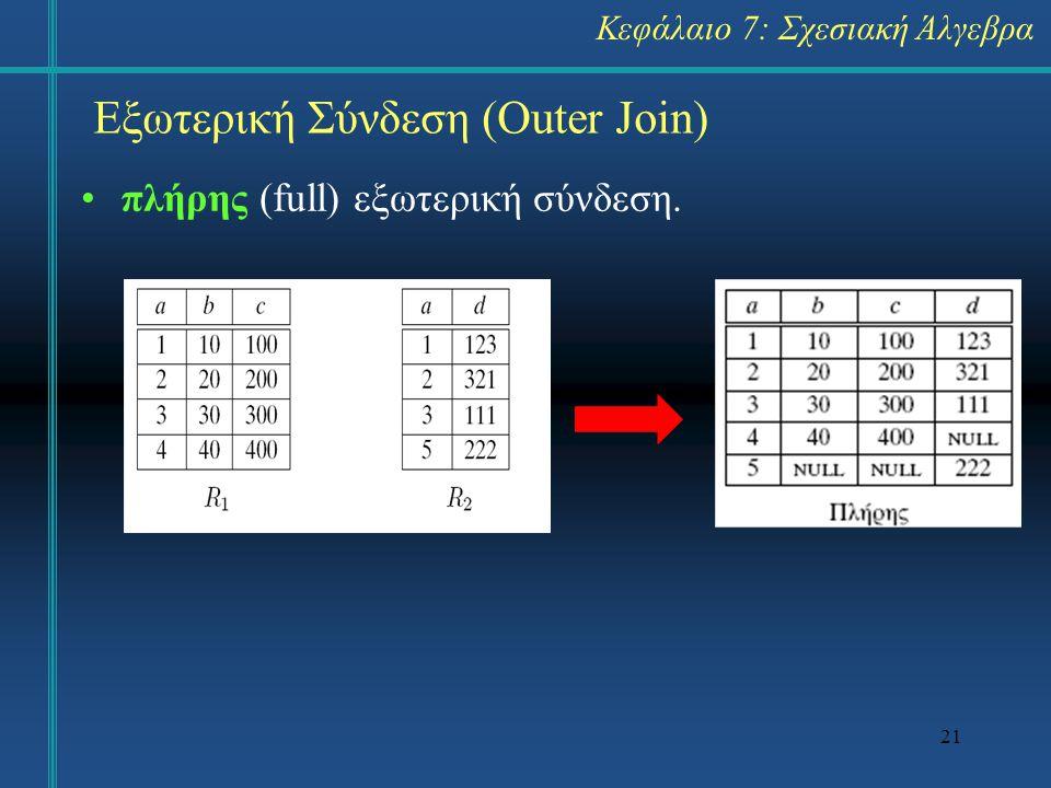 21 πλήρης (full) εξωτερική σύνδεση. Εξωτερική Σύνδεση (Outer Join) Κεφάλαιο 7: Σχεσιακή Άλγεβρα