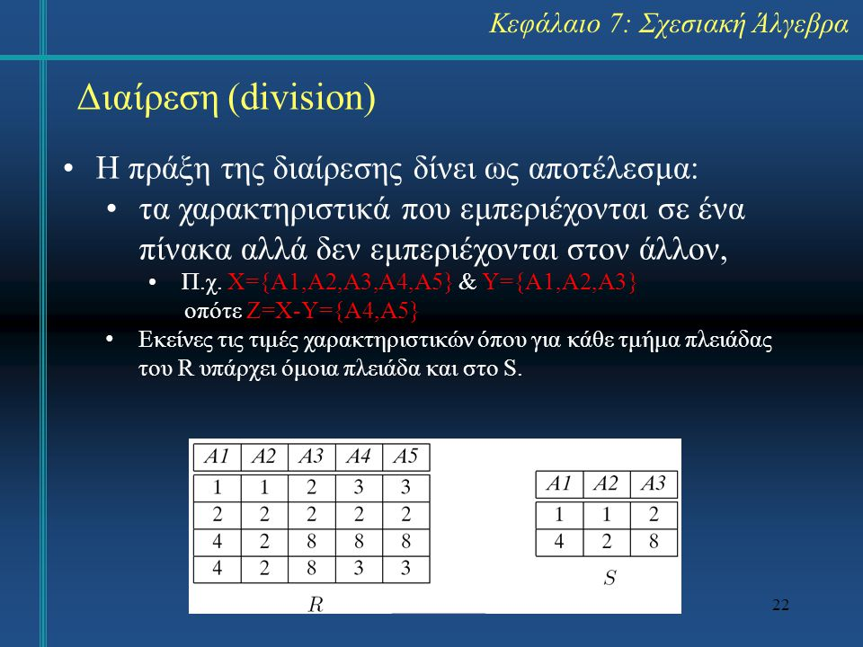 22 Διαίρεση (division) Κεφάλαιο 7: Σχεσιακή Άλγεβρα Η πράξη της διαίρεσης δίνει ως αποτέλεσμα: τα χαρακτηριστικά που εμπεριέχονται σε ένα πίνακα αλλά δεν εμπεριέχονται στον άλλον, Π.χ.