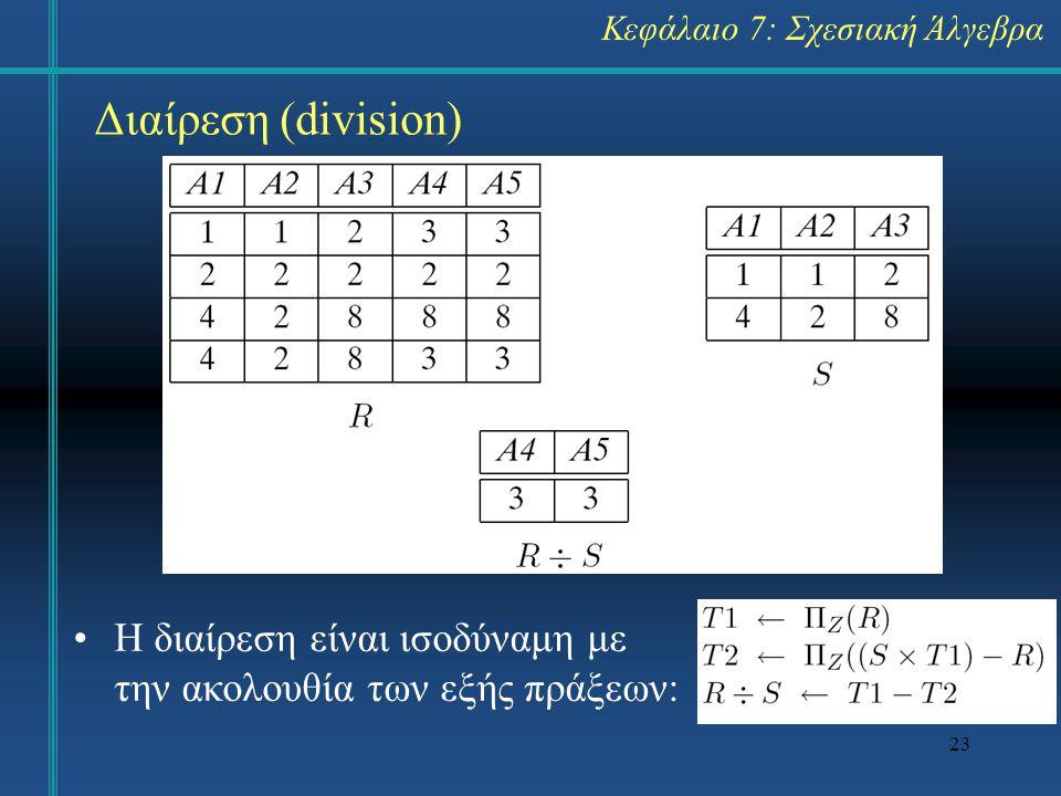 23 Διαίρεση (division) Κεφάλαιο 7: Σχεσιακή Άλγεβρα Η διαίρεση είναι ισοδύναμη με την ακολουθία των εξής πράξεων: