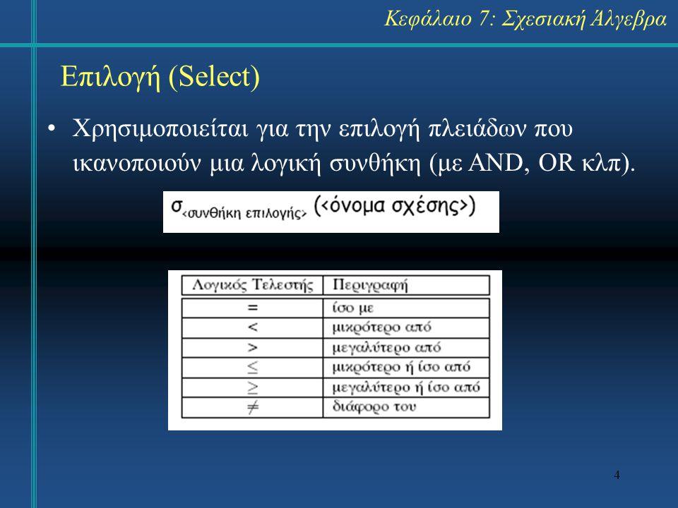 4 Επιλογή (Select) Χρησιμοποιείται για την επιλογή πλειάδων που ικανοποιούν μια λογική συνθήκη (με AND, OR κλπ). Κεφάλαιο 7: Σχεσιακή Άλγεβρα