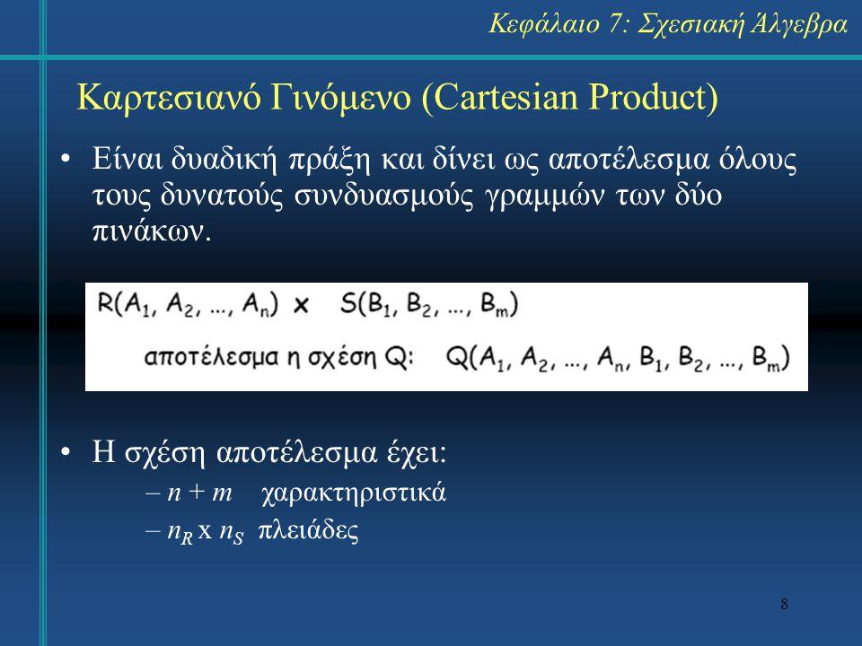 8 Καρτεσιανό Γινόμενο (Cartesian Product) Είναι δυαδική πράξη και δίνει ως αποτέλεσμα όλους τους δυνατούς συνδυασμούς γραμμών των δύο πινάκων. Η σχέση