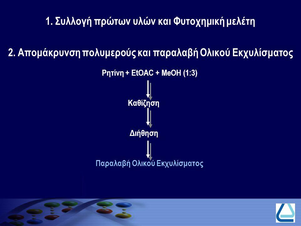 1. Συλλογή πρώτων υλών και Φυτοχημική μελέτη 2. Απομάκρυνση πολυμερούς και παραλαβή Ολικού Εκχυλίσματος Ρητίνη + EtOAC + MeOH (1:3) Καθίζηση Διήθηση Π