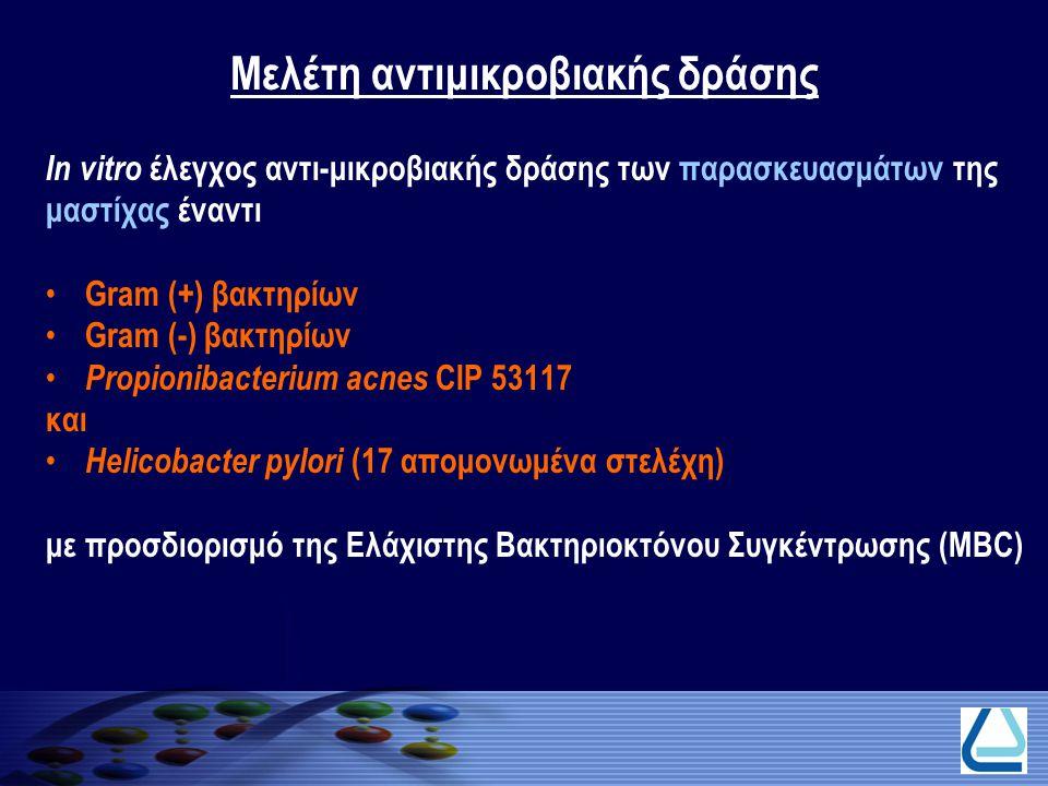 In vitro έλεγχος αντι-μικροβιακής δράσης των παρασκευασμάτων της μαστίχας έναντι Gram (+) βακτηρίων Gram (-) βακτηρίων Propionibacterium acnes CIP 531