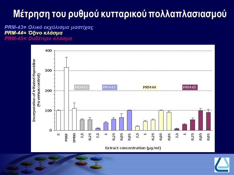Μέτρηση του ρυθμού κυτταρικού πολλαπλασιασμού PRM-43= Ολικό εκχύλισμα μαστίχας PRM-44= Όξινο κλάσμα PRM-45= Ουδέτερο κλάσμα