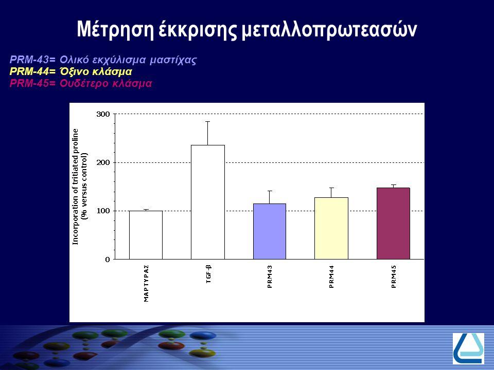 Μέτρηση έκκρισης μεταλλοπρωτεασών PRM-43= Ολικό εκχύλισμα μαστίχας PRM-44= Όξινο κλάσμα PRM-45= Ουδέτερο κλάσμα
