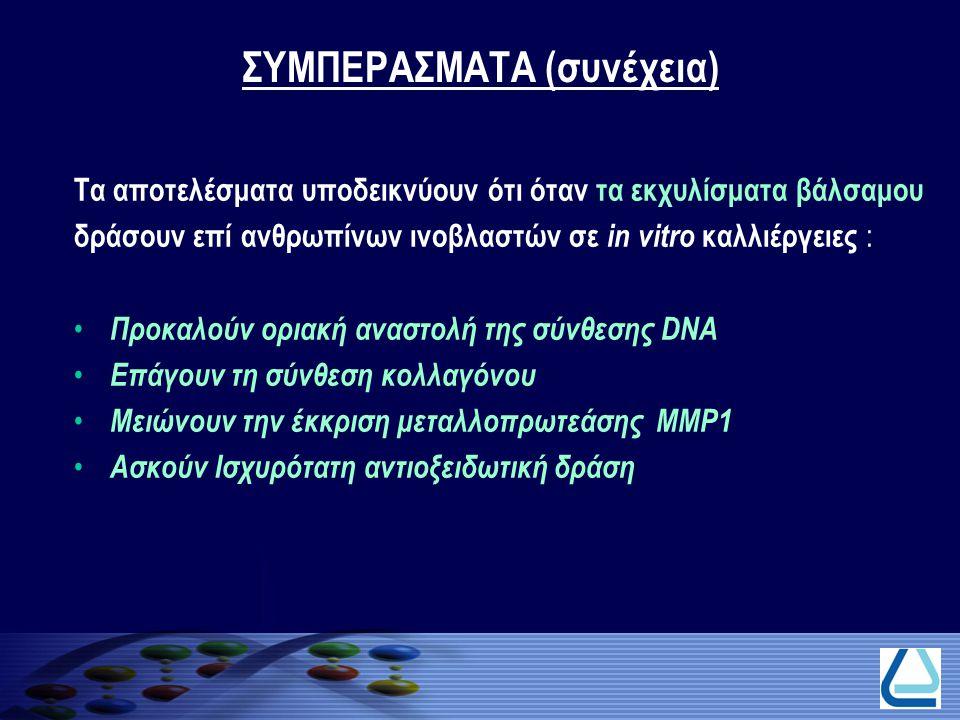 Τα αποτελέσματα υποδεικνύουν ότι όταν τα εκχυλίσματα βάλσαμου δράσουν επί ανθρωπίνων ινοβλαστών σε in vitro καλλιέργειες : Προκαλούν οριακή αναστολή τ