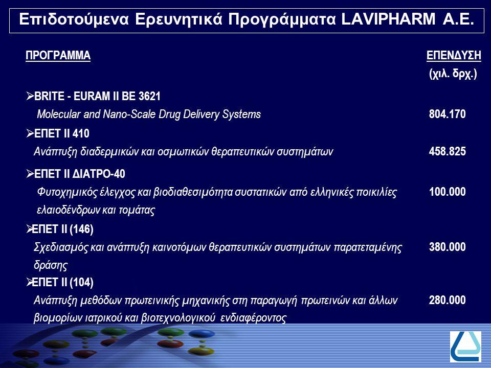 Eπιδοτούμενα Ερευνητικά Προγράμματα LAVIPHARM A.E. ΠΡΟΓΡΑΜΜΑΕΠΕΝΔΥΣΗ (χιλ. δρχ.)  BRITE - EURAM II BE 3621 Molecular and Nano-Scale Drug Delivery Sys