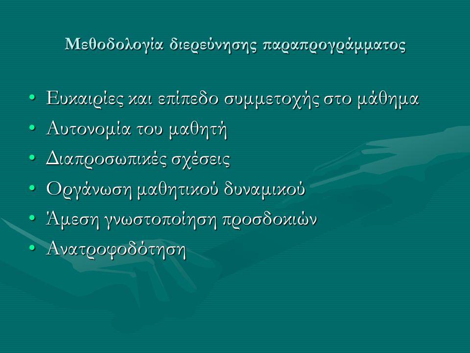 Μεθοδολογία διερεύνησης παραπρογράμματος Ευκαιρίες και επίπεδο συμμετοχής στο μάθημαΕυκαιρίες και επίπεδο συμμετοχής στο μάθημα Αυτονομία του μαθητήΑυτονομία του μαθητή Διαπροσωπικές σχέσειςΔιαπροσωπικές σχέσεις Οργάνωση μαθητικού δυναμικούΟργάνωση μαθητικού δυναμικού Άμεση γνωστοποίηση προσδοκιώνΆμεση γνωστοποίηση προσδοκιών ΑνατροφοδότησηΑνατροφοδότηση