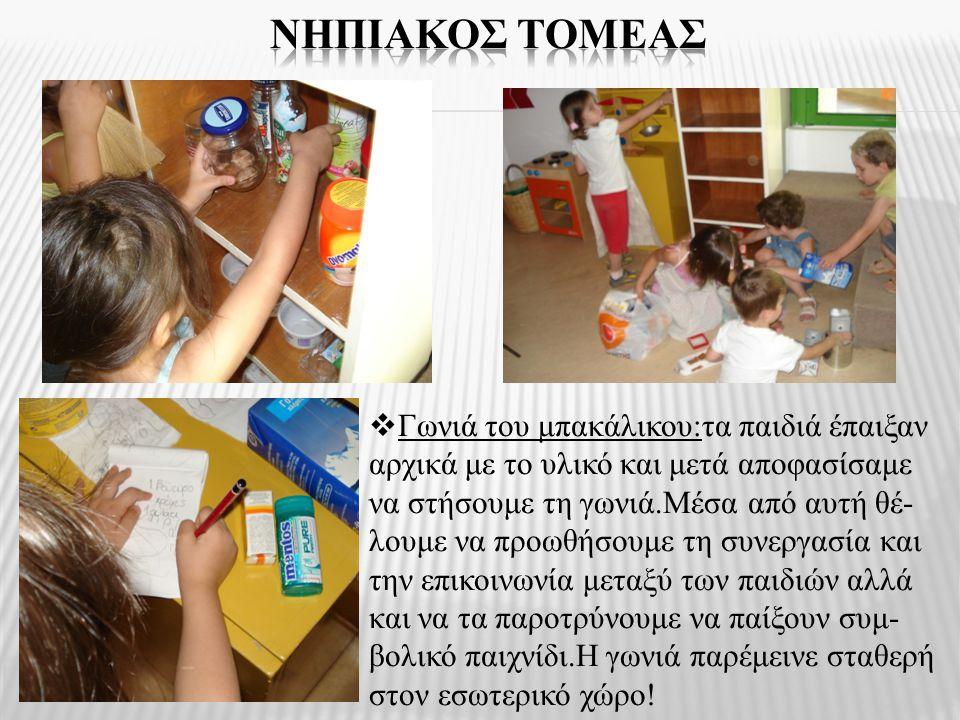  Γωνιά του μπακάλικου:τα παιδιά έπαιξαν αρχικά με το υλικό και μετά αποφασίσαμε να στήσουμε τη γωνιά.Μέσα από αυτή θέ- λουμε να προωθήσουμε τη συνεργ