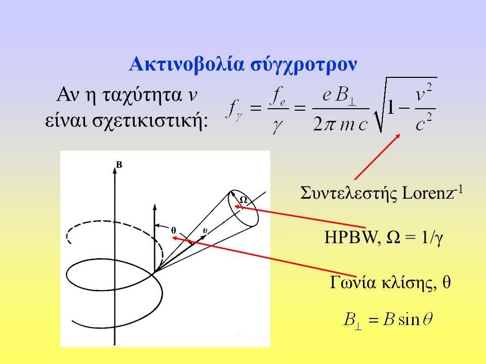 Ακτινοβολία σύγχροτρον Αν η ταχύτητα v είναι σχετικιστική: Συντελεστής Lorenz -1 Γωνία κλίσης, θ HPBW, Ω = 1/γ