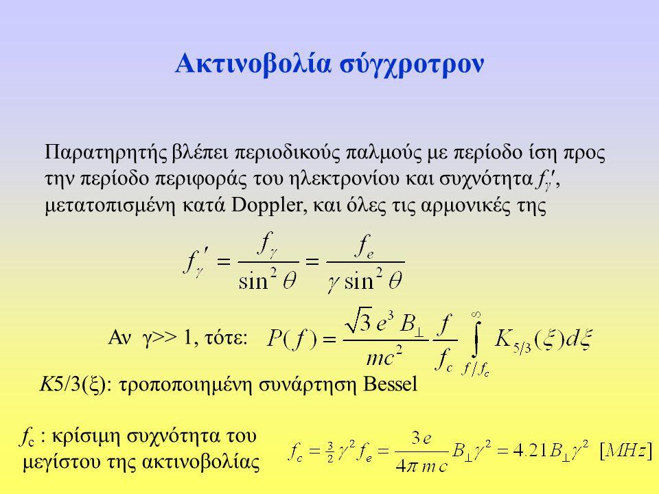 Ακτινοβολία σύγχροτρον Παρατηρητής βλέπει περιοδικούς παλμούς με περίοδο ίση προς την περίοδο περιφοράς του ηλεκτρονίου και συχνότητα f γ ′, μετατοπισ