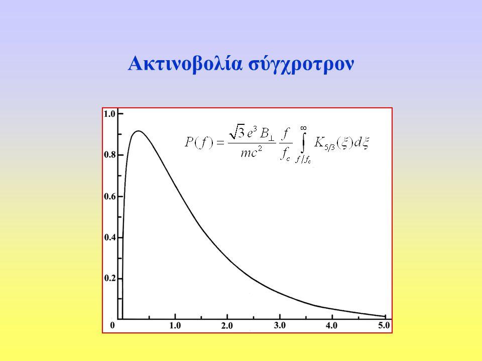 Ακτινοβολία σύγχροτρον
