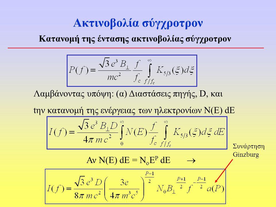 Ακτινοβολία σύγχροτρον Λαμβάνοντας υπόψη: (α) Διαστάσεις πηγής, D, και tην κατανομή της ενέργειας των ηλεκτρονίων Ν(Ε) dE Κατανομή της έντασης ακτινοβ
