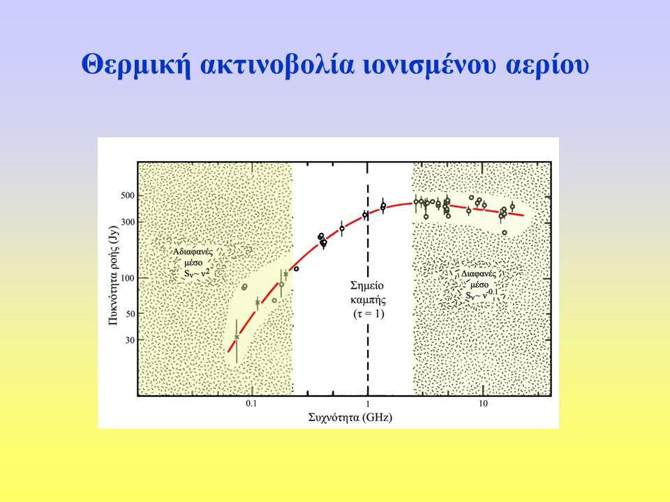 Θερμική ακτινοβολία ιονισμένου αερίου