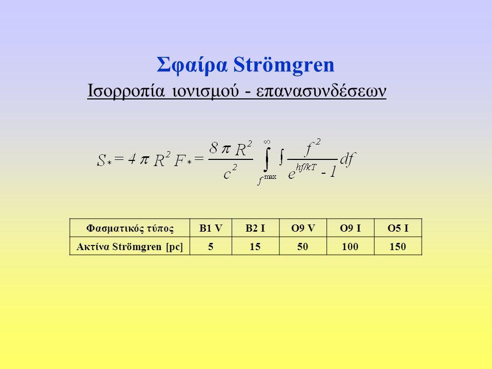 Σφαίρα Strömgren Ισορροπία ιονισμού - επανασυνδέσεων Φασματικός τύποςΒ1 VB2 IΟ9 VΟ9 IΟ5 I Ακτίνα Strömgren [pc]51550100150