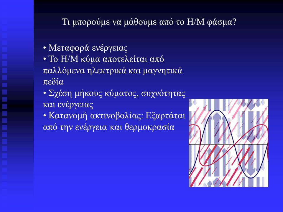 Ηλεκτρομαγνητικά κύματα Μήκος κύματος (λ) = απόσταση μεταξύ κορυφών Πλάτος = 1/2 ύψους από μέγιστο σε ελάχιστο Συχνότητα (f) = Ο αριθμός των μεγίστων που διέρχεται από ένα σημείο του χώρου ανά sec … άρα συχνότητα = ταχύτητα / μήκος κύματος λ × f = v