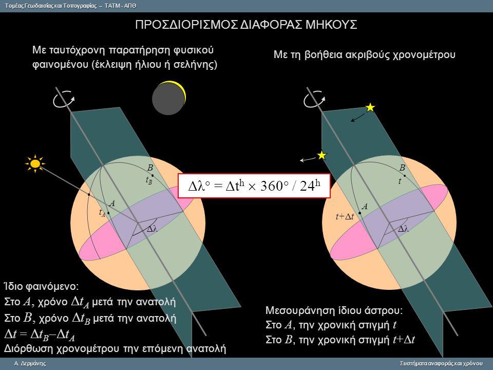 Tομέας Γεωδαισίας και Τοπογραφίας – ΤΑΤΜ - ΑΠΘ A.ΔερμάνηςΣυστήματα αναφοράς και χρόνου A.
