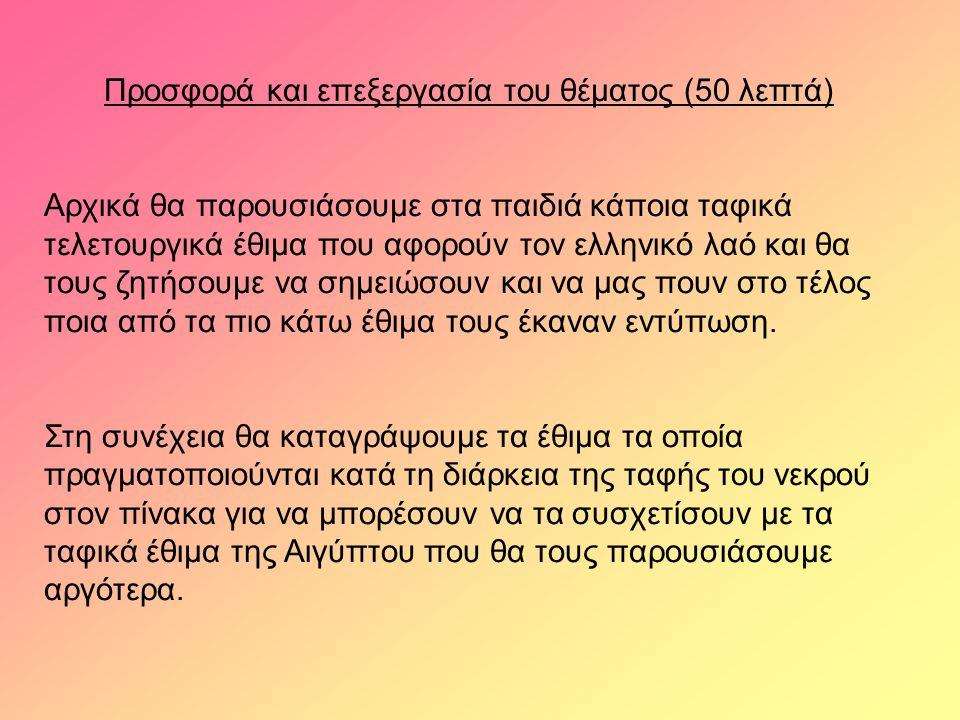 Προσφορά και επεξεργασία του θέματος (50 λεπτά) Αρχικά θα παρουσιάσουμε στα παιδιά κάποια ταφικά τελετουργικά έθιμα που αφορούν τον ελληνικό λαό και θα τους ζητήσουμε να σημειώσουν και να μας πουν στο τέλος ποια από τα πιο κάτω έθιμα τους έκαναν εντύπωση.
