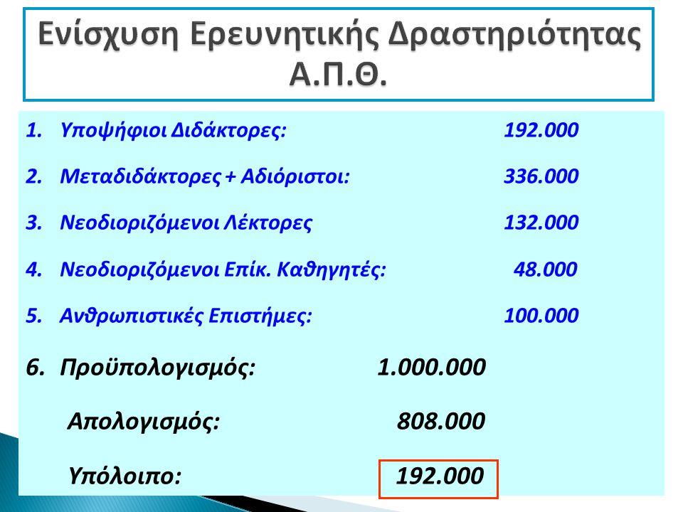 1.Υποψήφιοι Διδάκτορες: 192.000 2.Μεταδιδάκτορες + Αδιόριστοι: 336.000 3.Νεοδιοριζόμενοι Λέκτορες 132.000 4.Νεοδιοριζόμενοι Επίκ.
