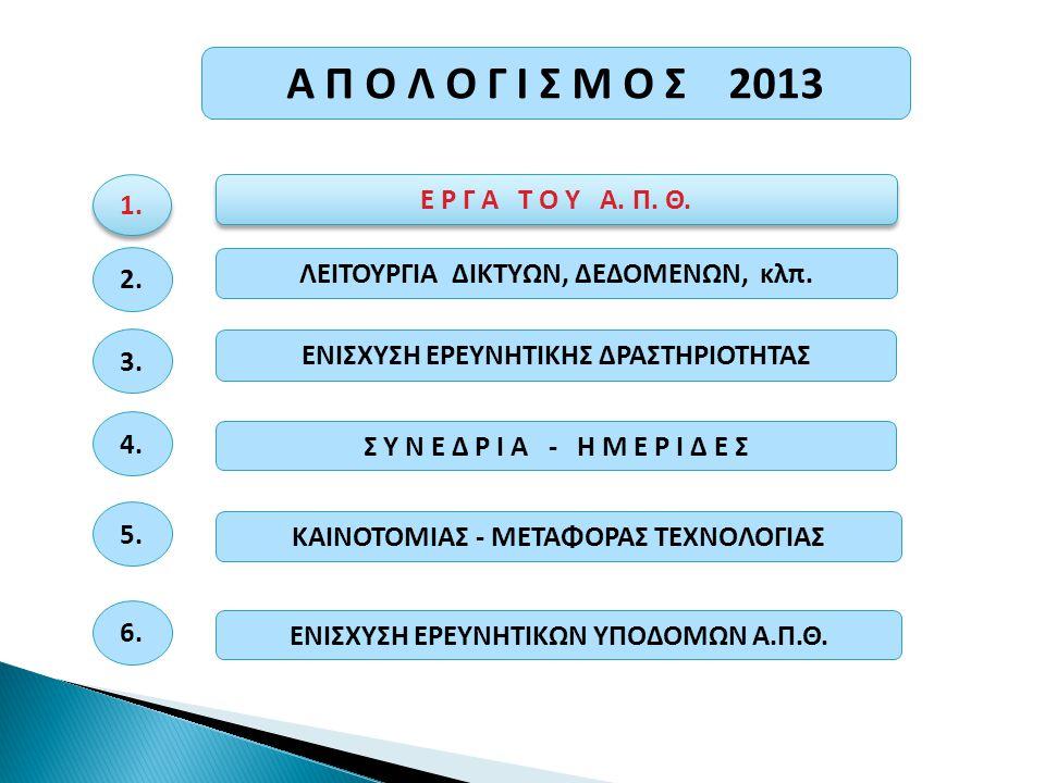 Αποτελέσματα Χρήσης 2013 ΚΑΤΑΣΤΑΣΗ ΛΟΓΑΡΙΑΣΜΟΥ ΑΠΟΤΕΛΕΣΜΑΤΩΝ ΧΡΗΣΕΩΣ 31ης ΔΕΚΕΜΒΡΙΟΥ 2013 (1 ΙΑΝΟΥΑΡΙΟΥ - 31 ΔΕΚΕΜΒΡΙΟΥ 2013) Ι.