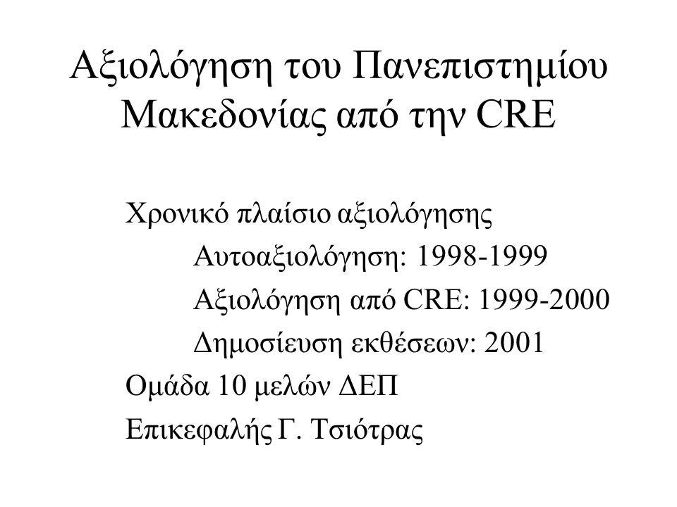 Αξιολόγηση του Πανεπιστημίου Μακεδονίας από την CRE Χρονικό πλαίσιο αξιολόγησης Αυτοαξιολόγηση: 1998-1999 Αξιολόγηση από CRE: 1999-2000 Δημοσίευση εκθ
