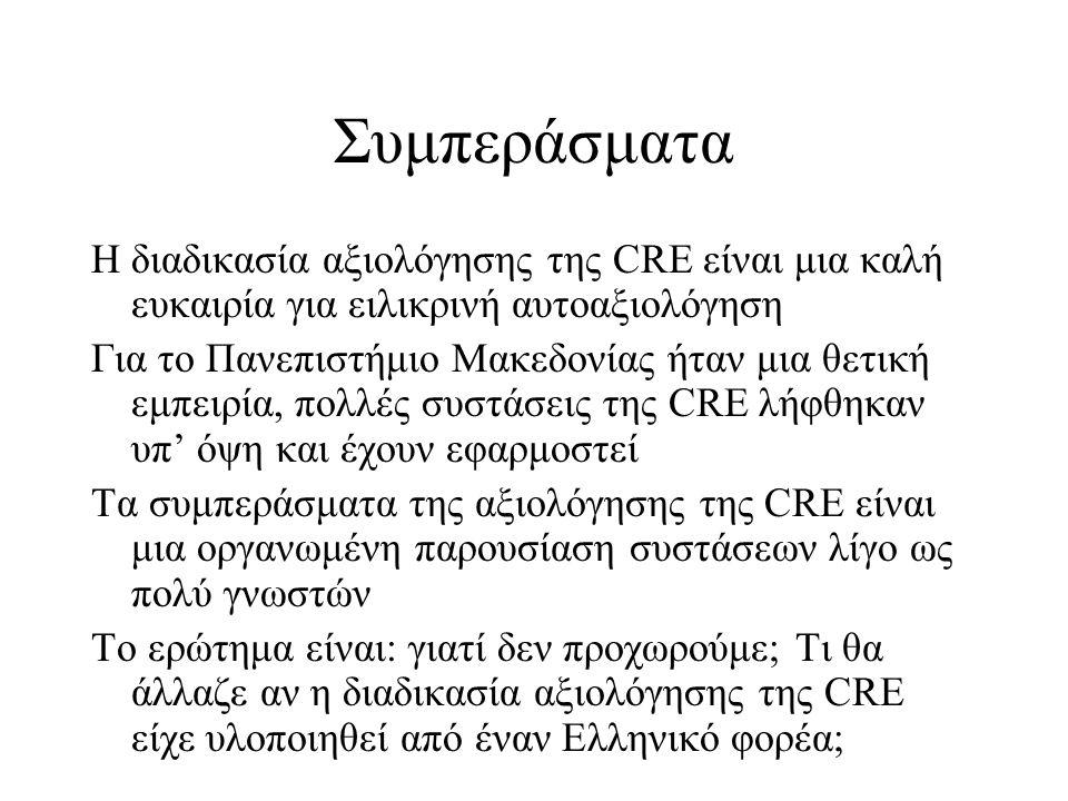Συμπεράσματα Η διαδικασία αξιολόγησης της CRE είναι μια καλή ευκαιρία για ειλικρινή αυτοαξιολόγηση Για το Πανεπιστήμιο Μακεδονίας ήταν μια θετική εμπε