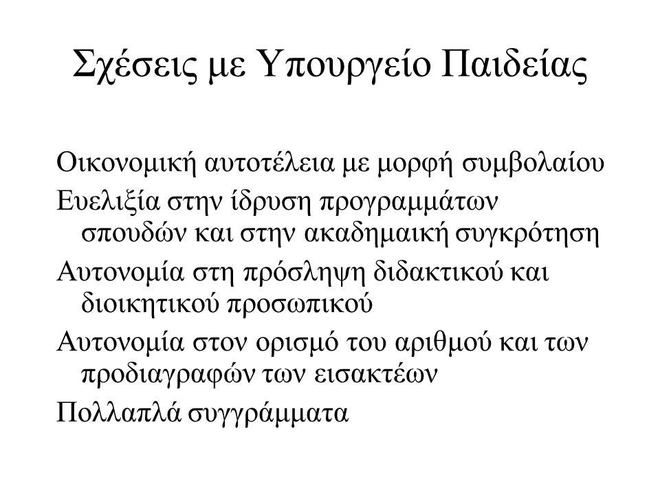 Σχέσεις με Υπουργείο Παιδείας Οικονομική αυτοτέλεια με μορφή συμβολαίου Ευελιξία στην ίδρυση προγραμμάτων σπουδών και στην ακαδημαική συγκρότηση Αυτον
